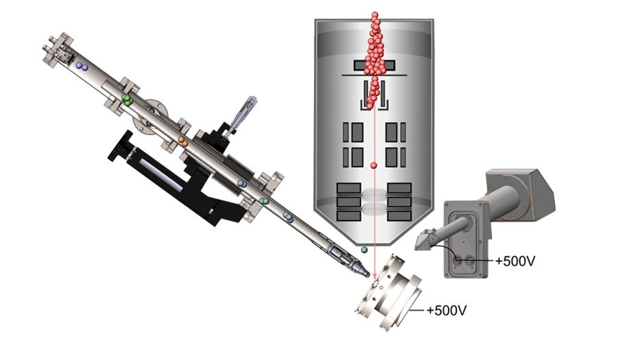 Schema-time-of-flight-spectrometer