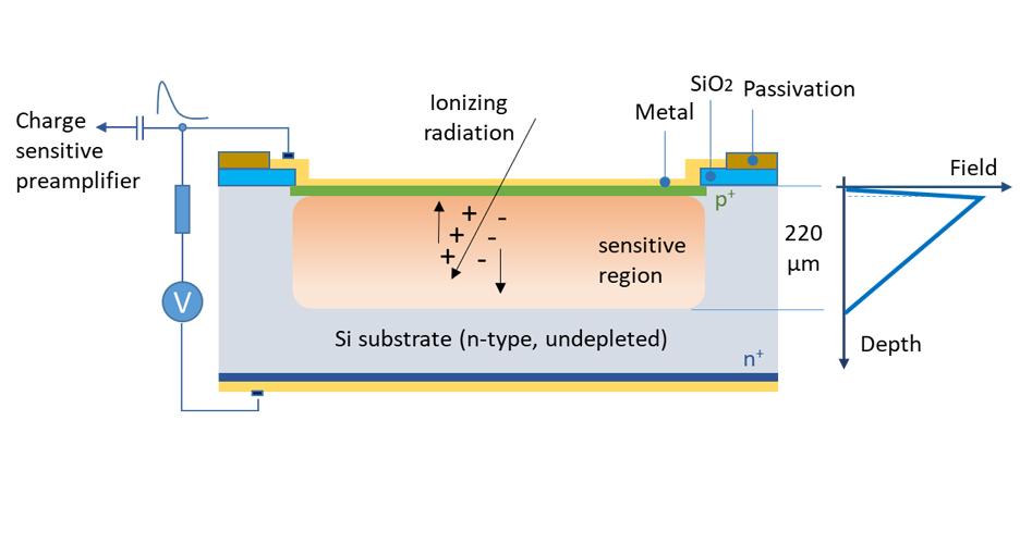 funktionsprinzip-strahlungsdetektoren